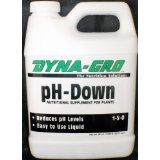 Dyna Gro PH Adjusters