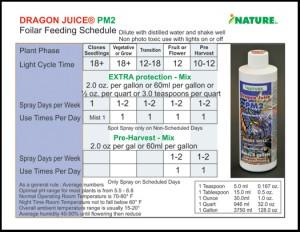 Dragon Juice PM2