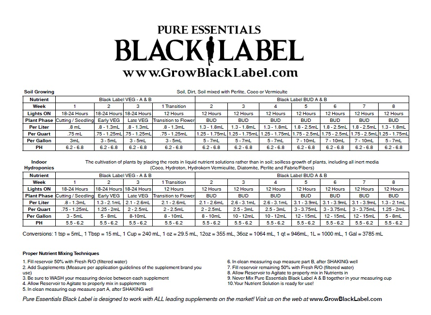 Pure Essentials Black Label Feeding Chart