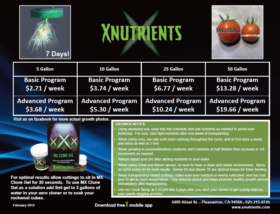 XNutrients Feeding Chart 2