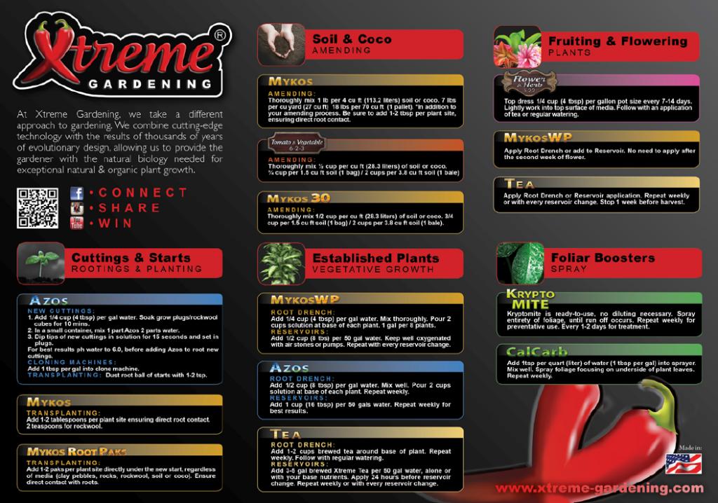 Xtreme Gardening Feeding Chart 2